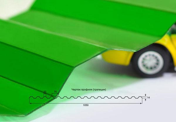 Полікарбонат профільований (трапеція) 0.8мм зелений матовий BORREX Сербія